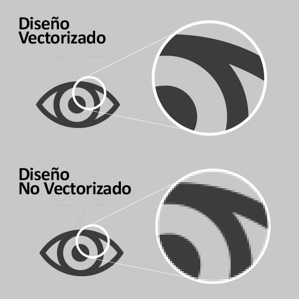 Ejemplo de resultado archivo vectorial