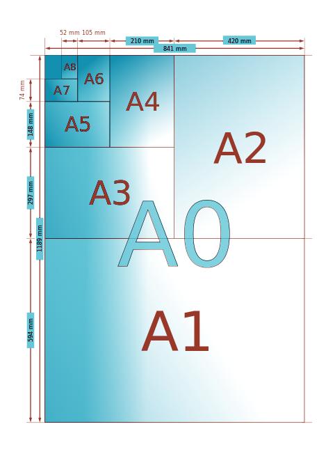 medidas de papel tamaño A